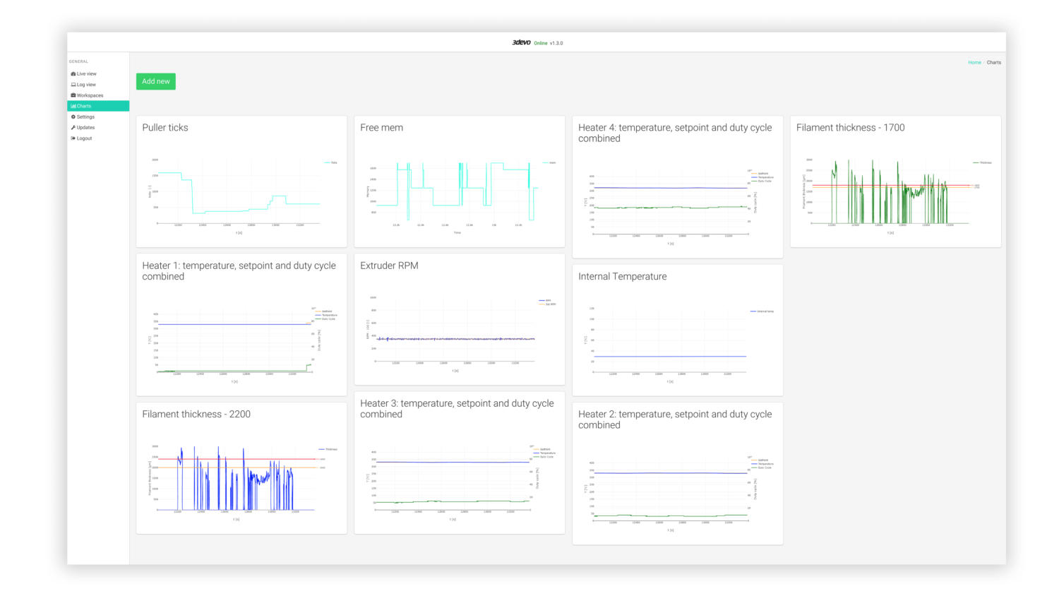 3devo extrusion 3d printing application dashboard overview